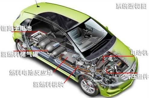 汽车驾驶模拟器,汽车电教板,汽车电路实验台,电教室,汽车挂图 sb-2013